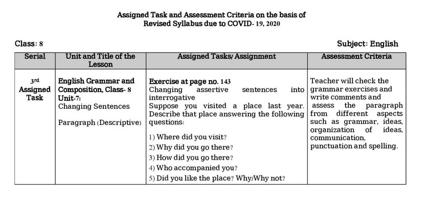 class 8 english assignment